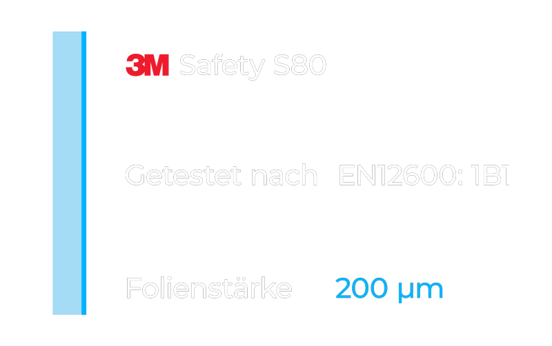 3m-safety-s80 grafik.png